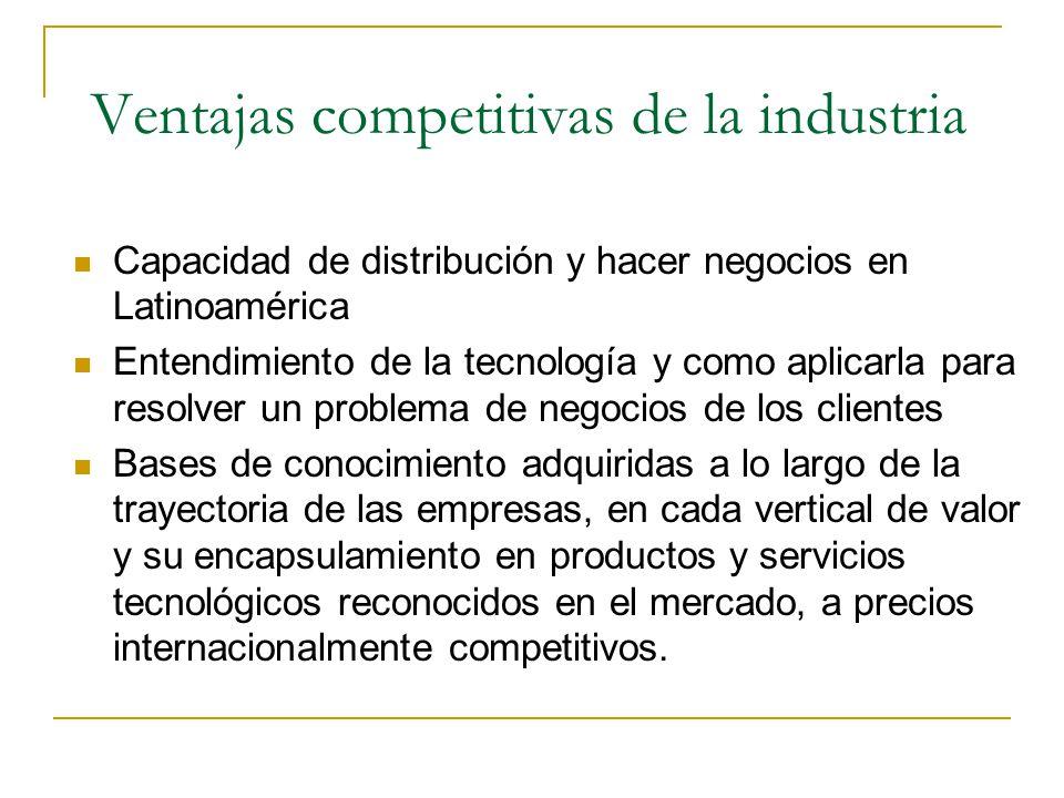 Ventajas competitivas de la industria