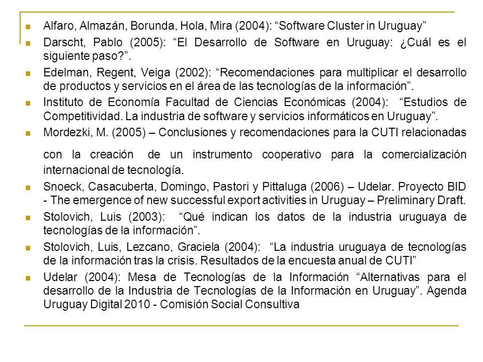 Alfaro, Almazán, Borunda, Hola, Mira (2004): Software Cluster in Uruguay