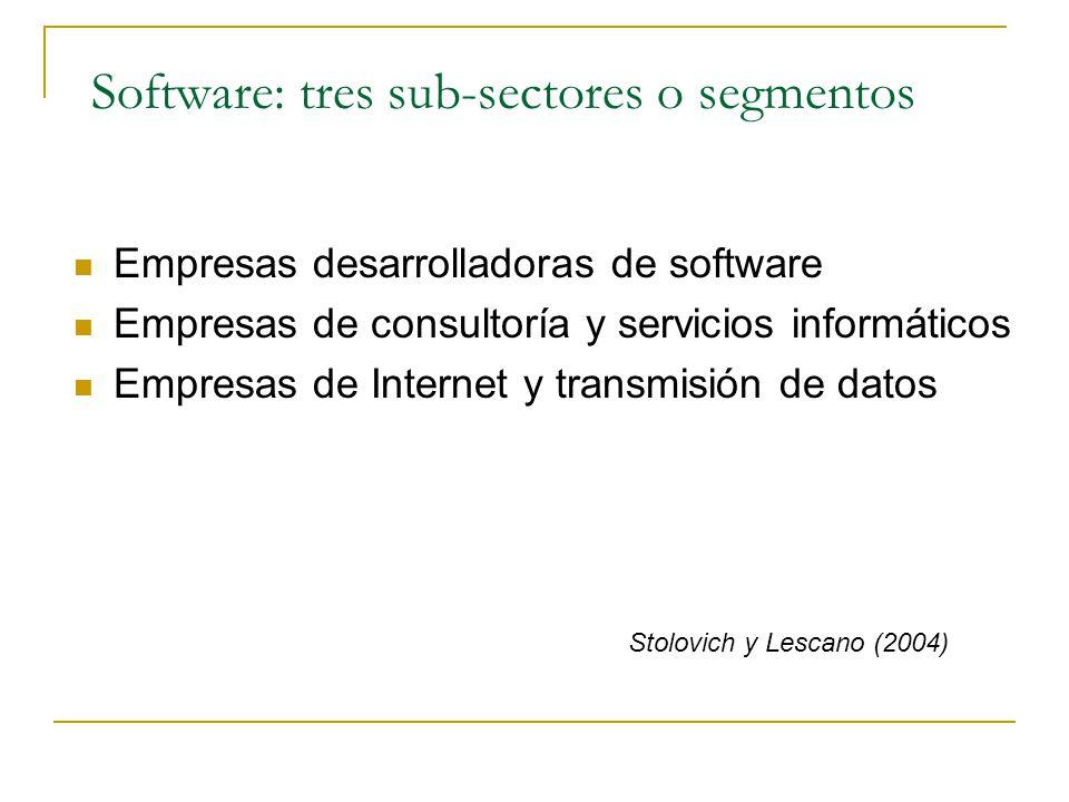 Software: tres sub-sectores o segmentos