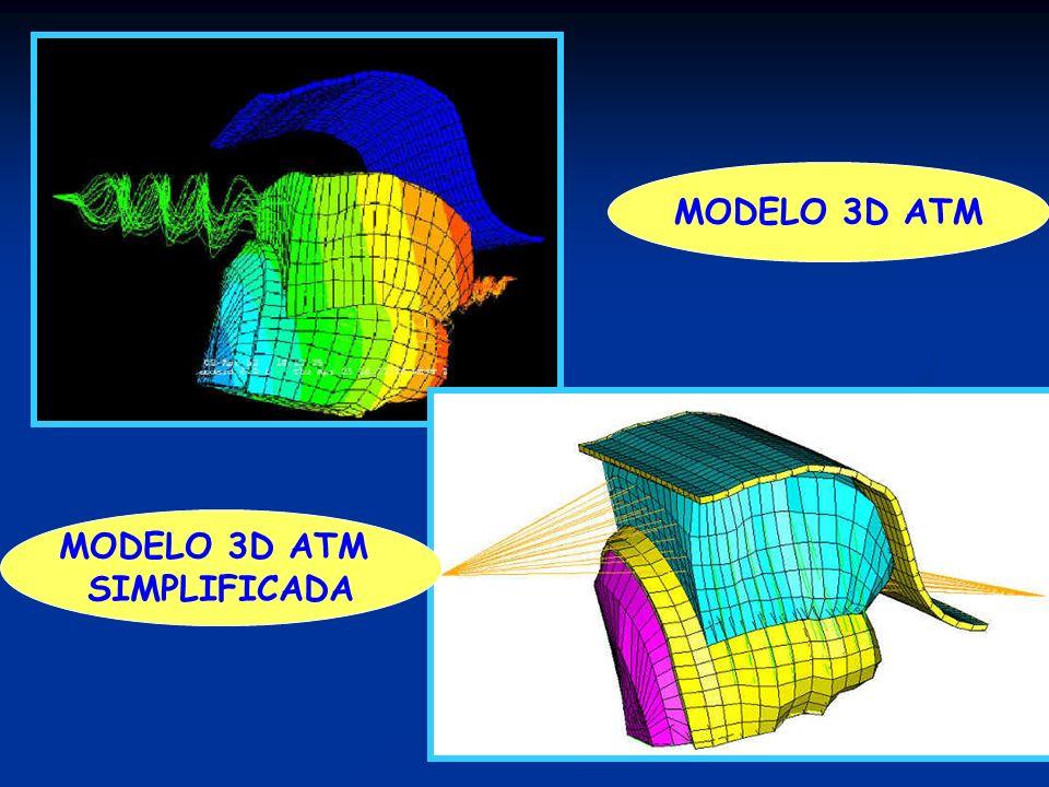 MODELO 3D ATM MODELO 3D ATM SIMPLIFICADA