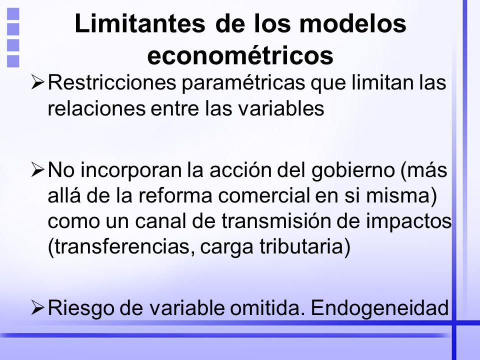 Limitantes de los modelos econométricos
