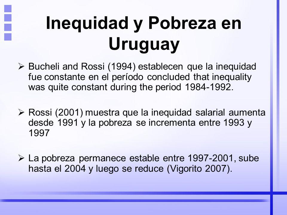 Inequidad y Pobreza en Uruguay