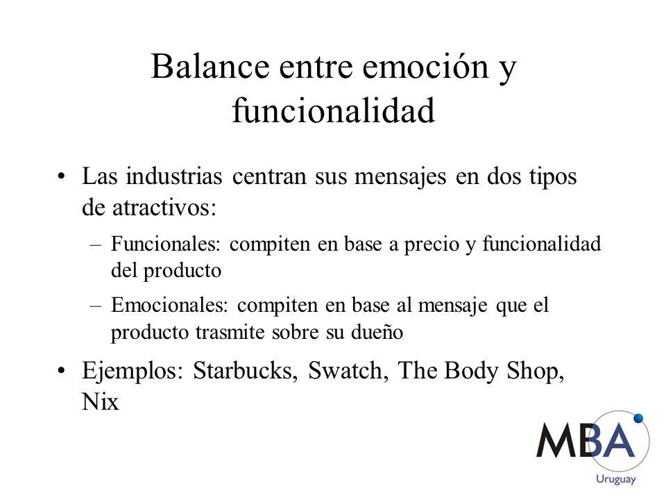 Balance entre emoción y funcionalidad