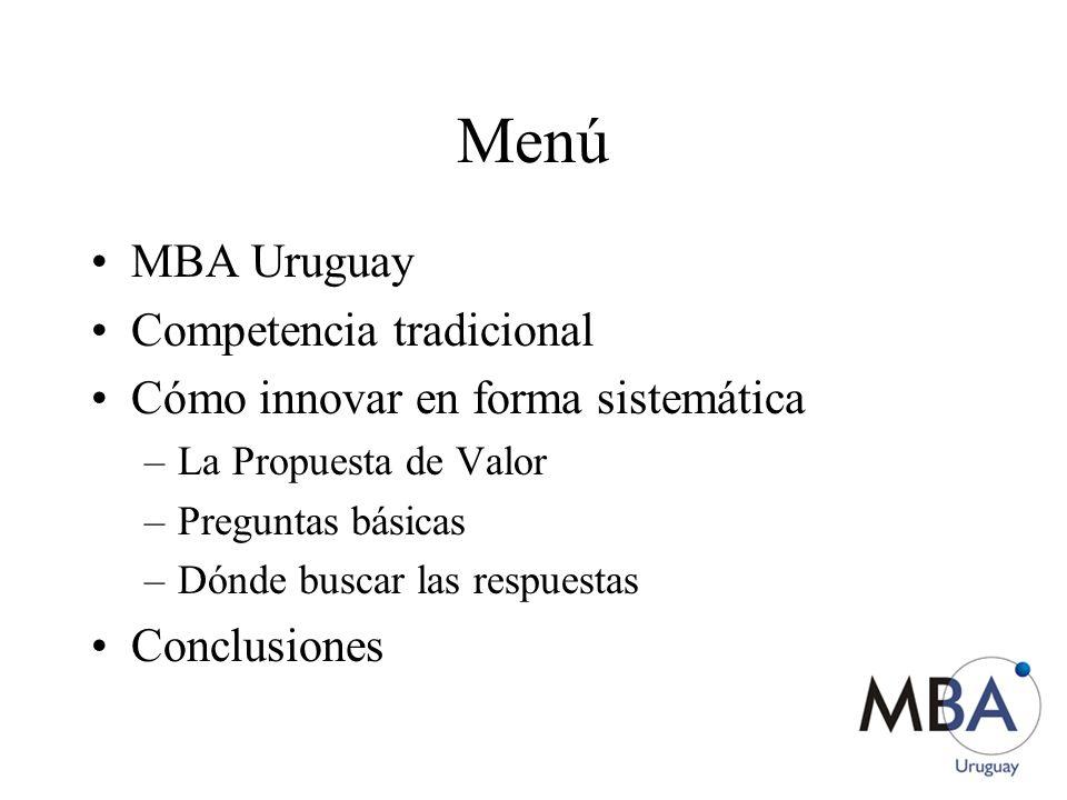 Menú MBA Uruguay Competencia tradicional