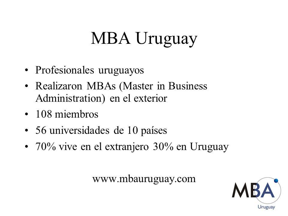 MBA Uruguay Profesionales uruguayos