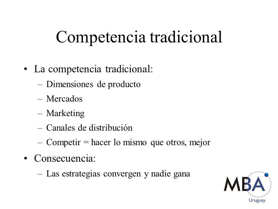 Competencia tradicional