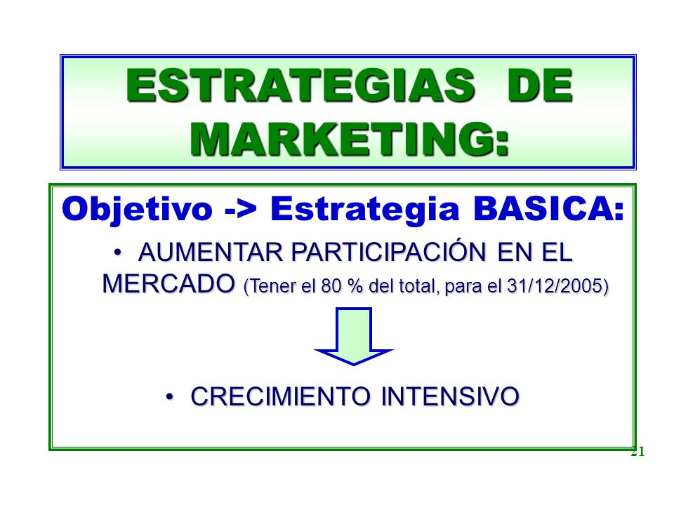 ESTRATEGIAS DE MARKETING: