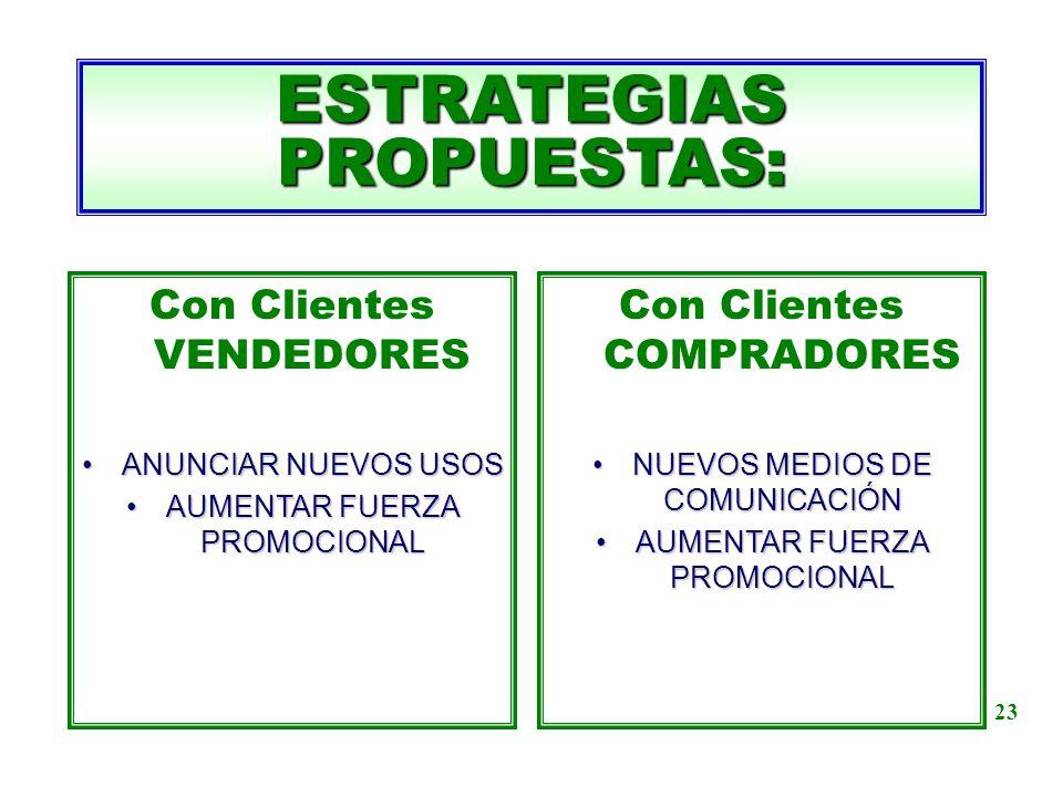 ESTRATEGIAS PROPUESTAS: