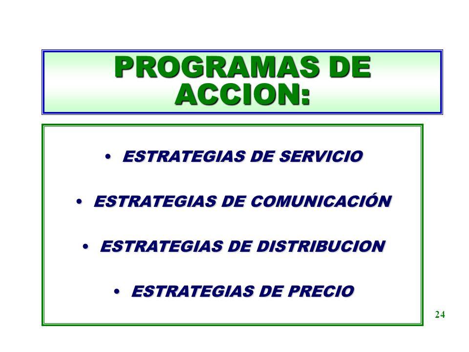 PROGRAMAS DE ACCION: ESTRATEGIAS DE SERVICIO