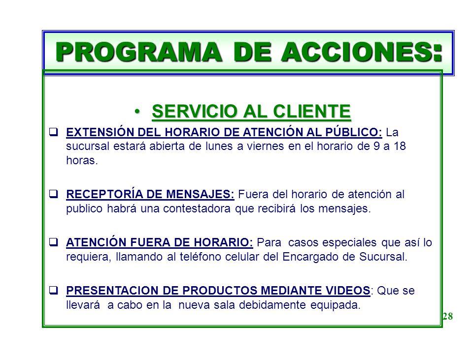PROGRAMA DE ACCIONES: SERVICIO AL CLIENTE