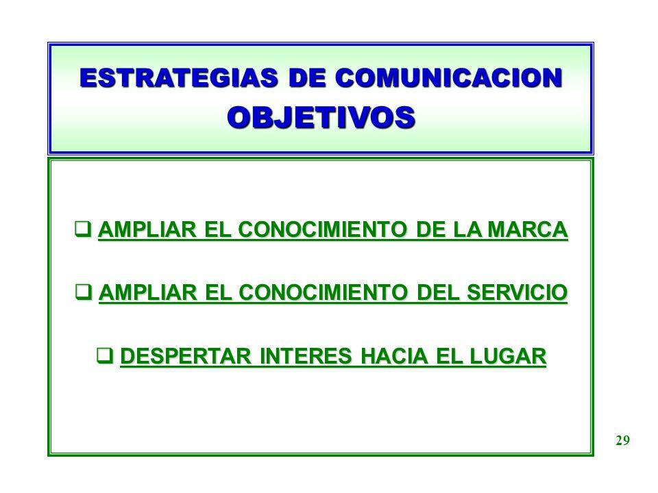 OBJETIVOS ESTRATEGIAS DE COMUNICACION