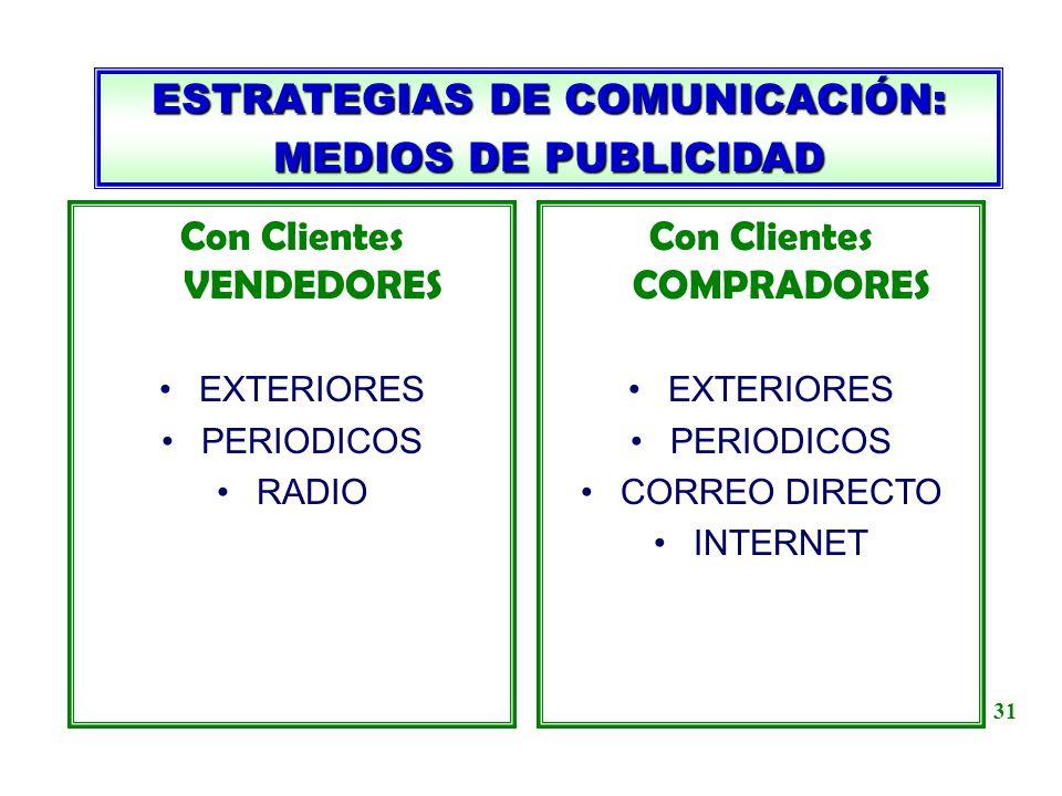 ESTRATEGIAS DE COMUNICACIÓN: MEDIOS DE PUBLICIDAD