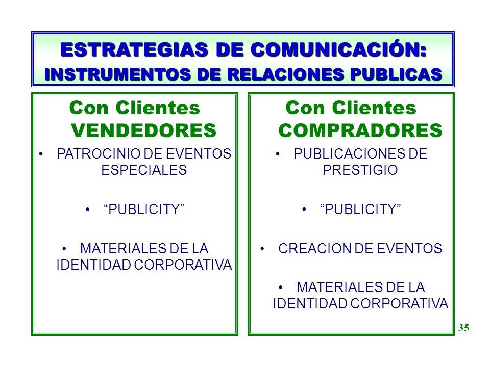 INSTRUMENTOS DE RELACIONES PUBLICAS