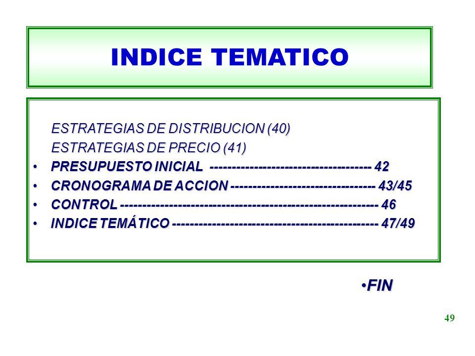 INDICE TEMATICO FIN ESTRATEGIAS DE DISTRIBUCION (40)