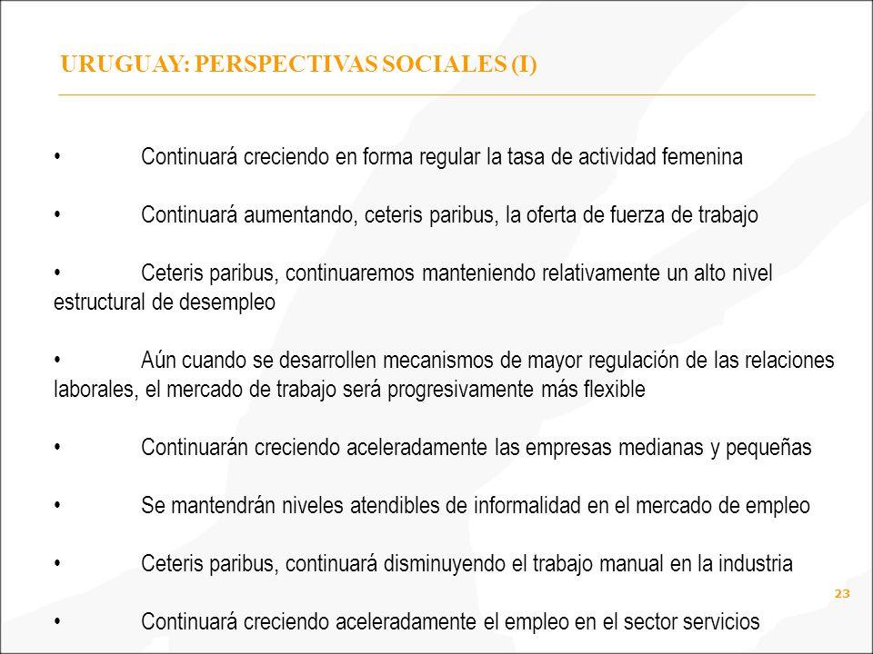 URUGUAY: PERSPECTIVAS SOCIALES (I)