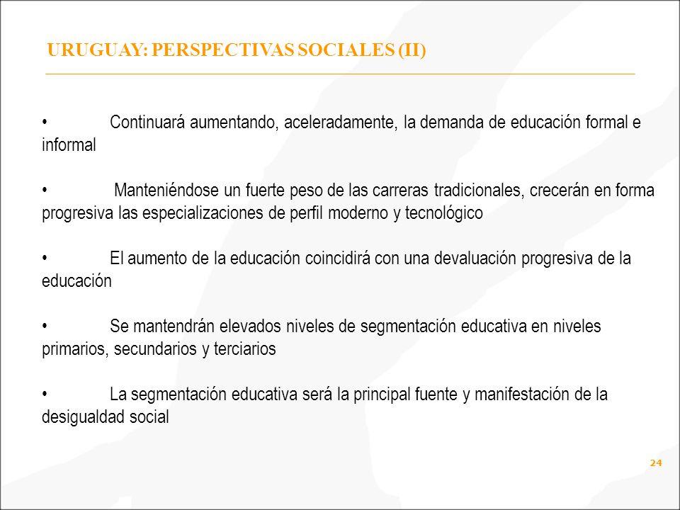 URUGUAY: PERSPECTIVAS SOCIALES (II)