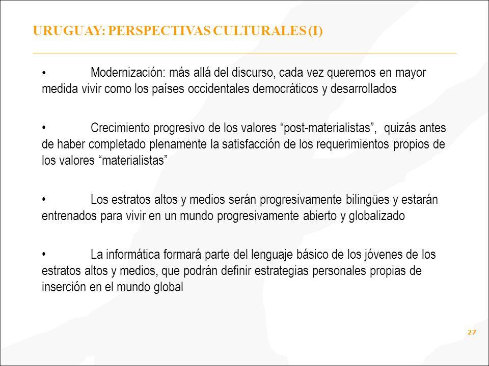 URUGUAY: PERSPECTIVAS CULTURALES (I)
