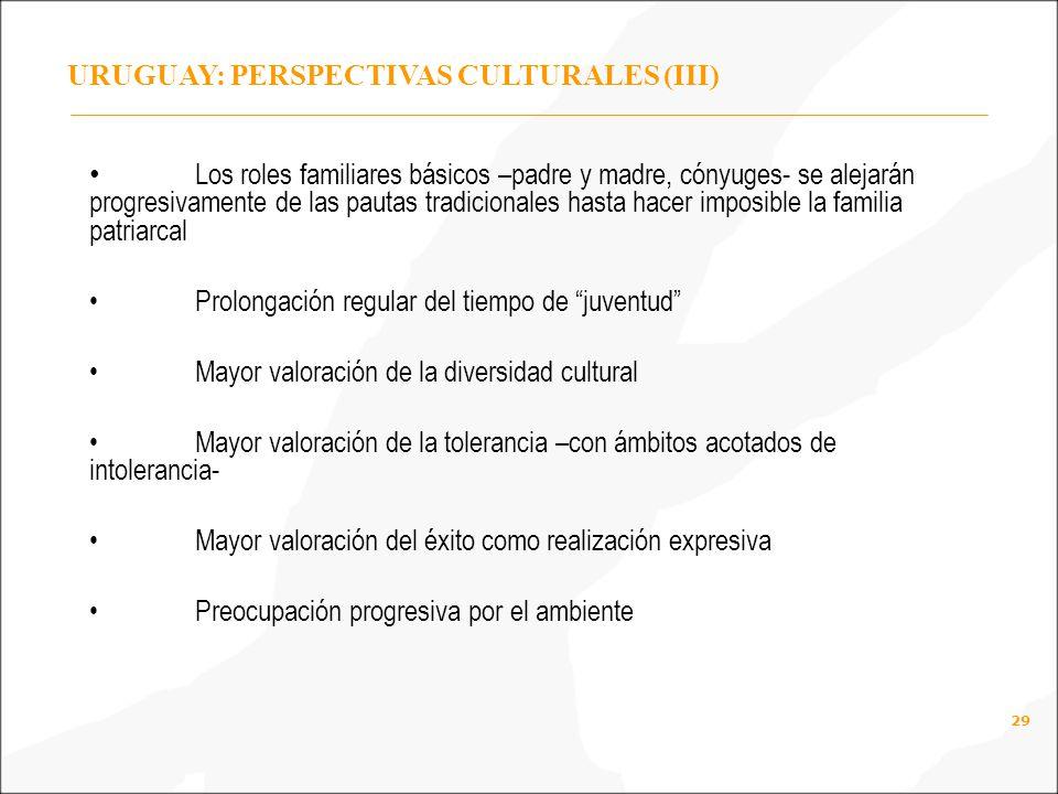 URUGUAY: PERSPECTIVAS CULTURALES (III)
