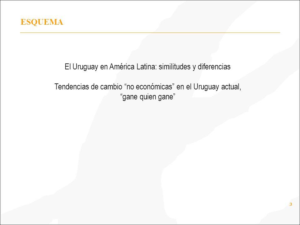 El Uruguay en América Latina: similitudes y diferencias