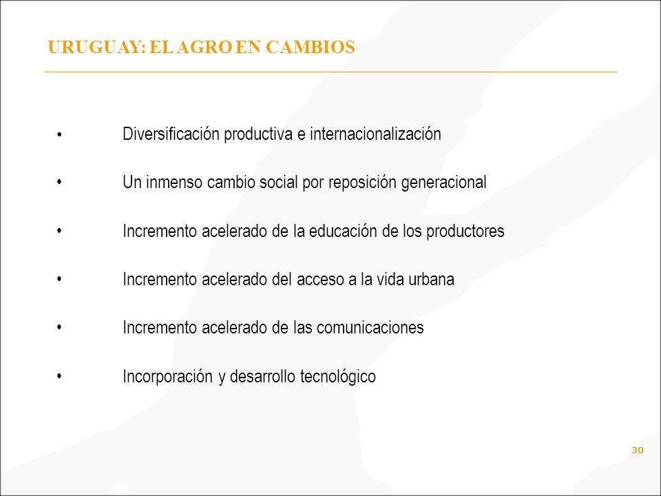 URUGUAY: EL AGRO EN CAMBIOS