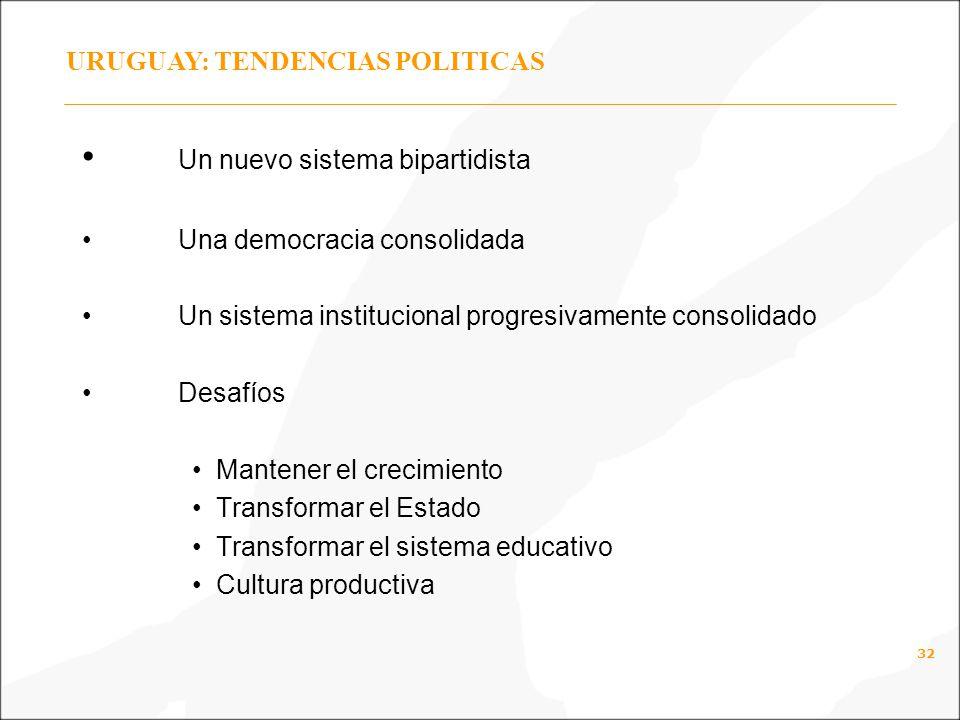 URUGUAY: TENDENCIAS POLITICAS