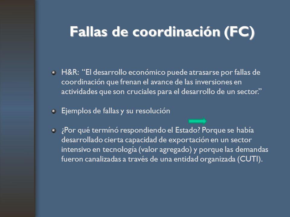 Fallas de coordinación (FC)