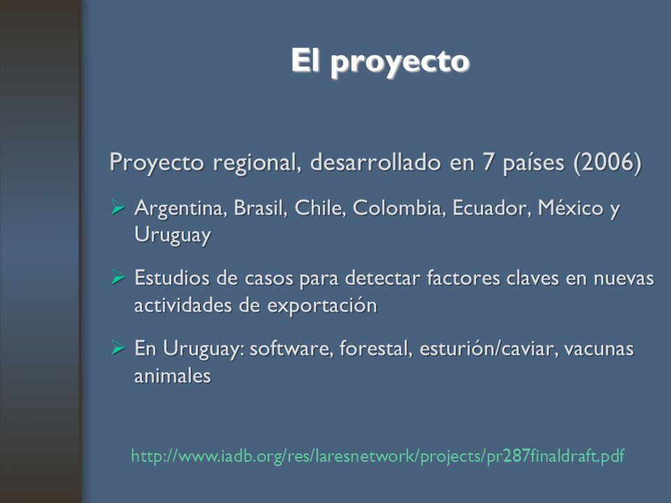 El proyecto Proyecto regional, desarrollado en 7 países (2006)