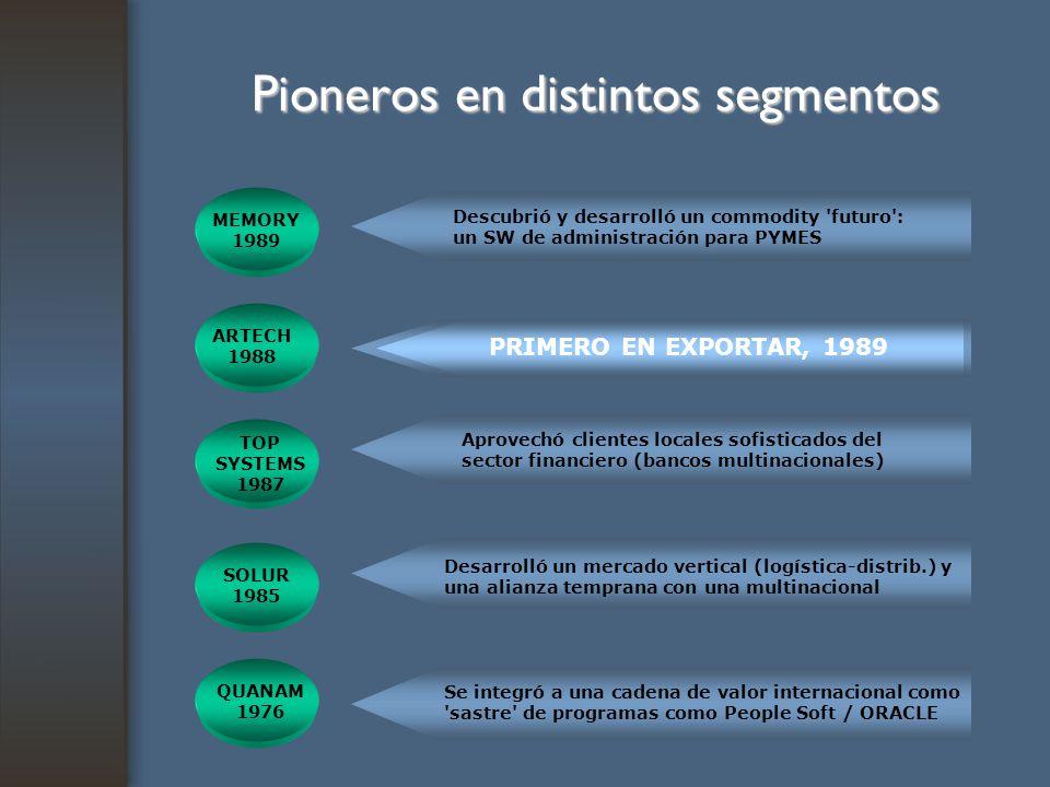 Pioneros en distintos segmentos