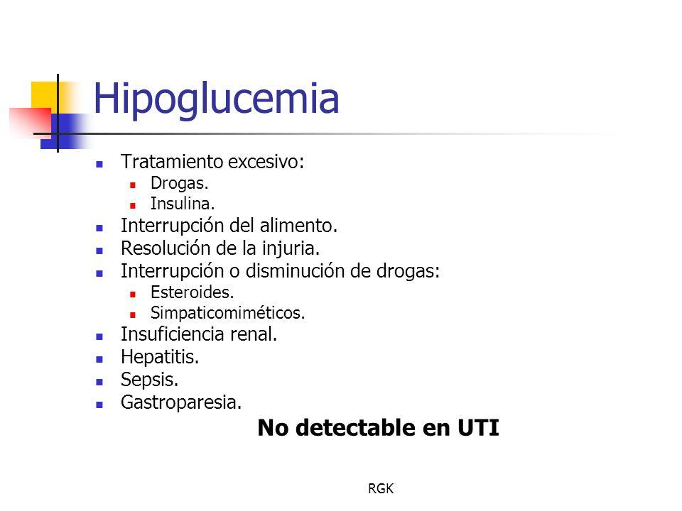 Hipoglucemia No detectable en UTI Tratamiento excesivo: