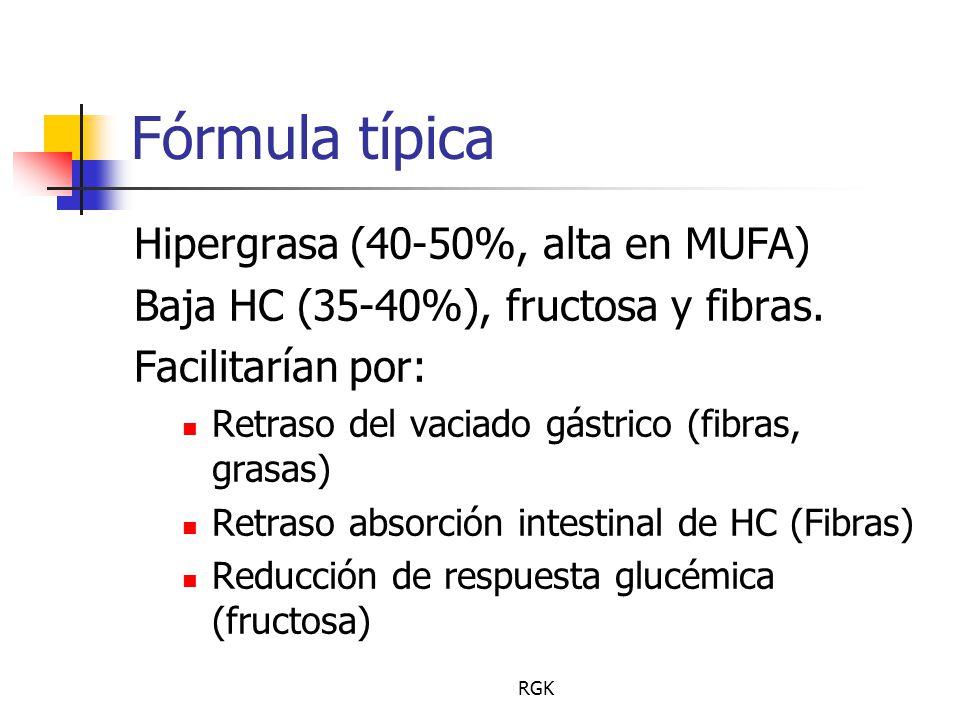 Fórmula típica Hipergrasa (40-50%, alta en MUFA)