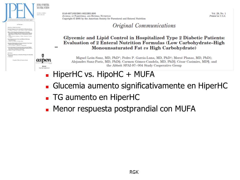 HiperHC vs. HipoHC + MUFA