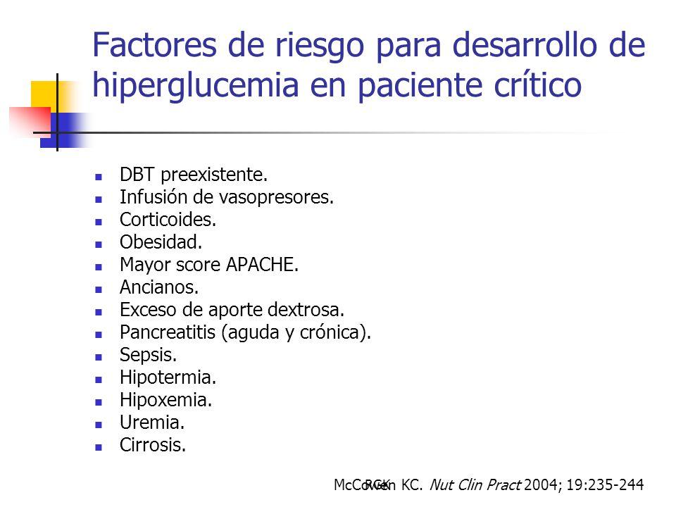 Factores de riesgo para desarrollo de hiperglucemia en paciente crítico