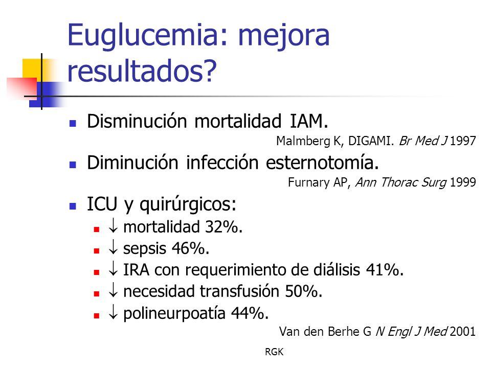 Euglucemia: mejora resultados