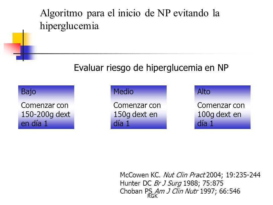 Evaluar riesgo de hiperglucemia en NP