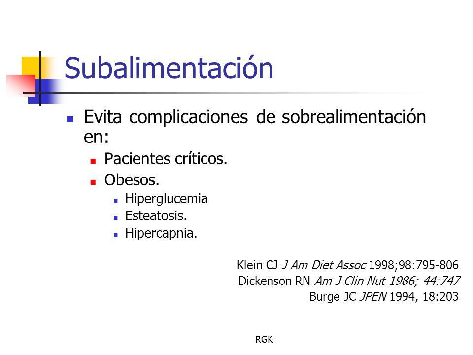 Subalimentación Evita complicaciones de sobrealimentación en: