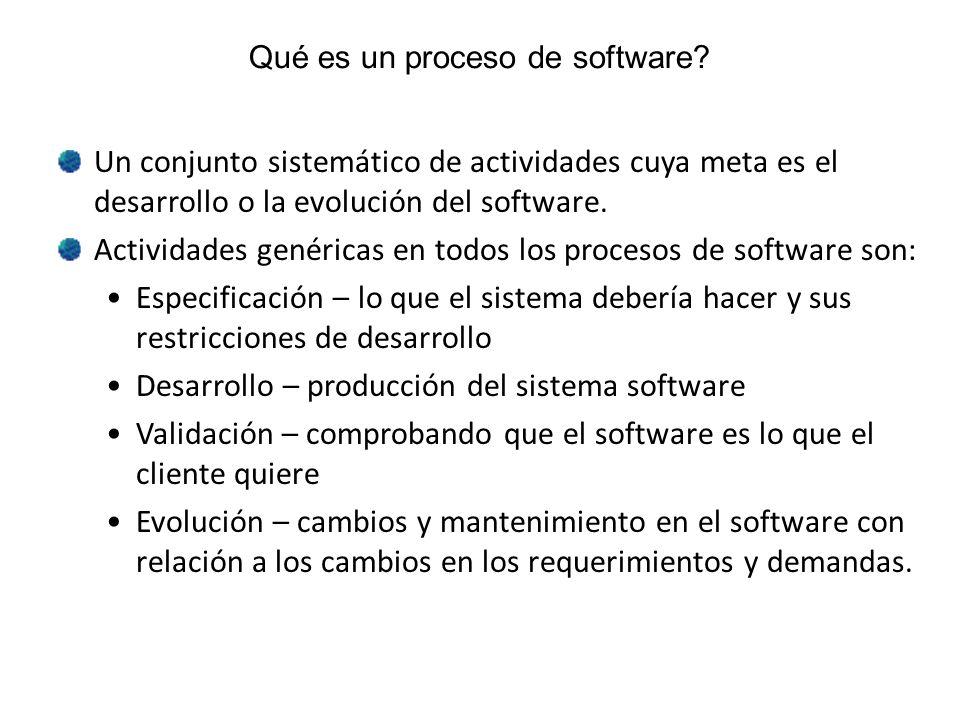 Qué es un proceso de software