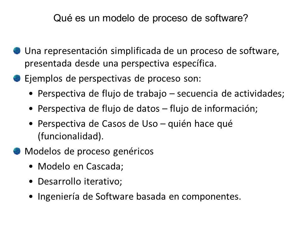 Qué es un modelo de proceso de software