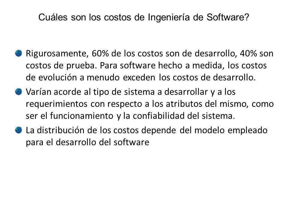 Cuáles son los costos de Ingeniería de Software