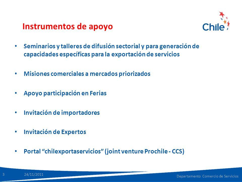 Instrumentos de apoyo Seminarios y talleres de difusión sectorial y para generación de capacidades específicas para la exportación de servicios.