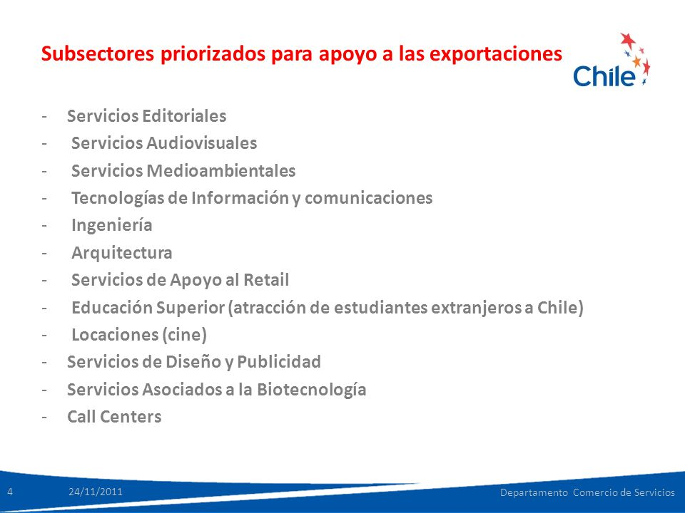 Subsectores priorizados para apoyo a las exportaciones