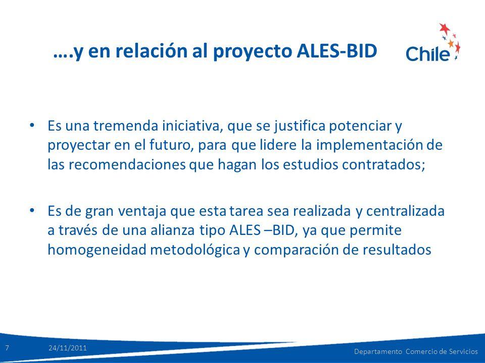 ….y en relación al proyecto ALES-BID