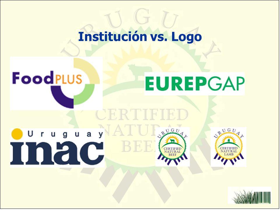 Institución vs. Logo