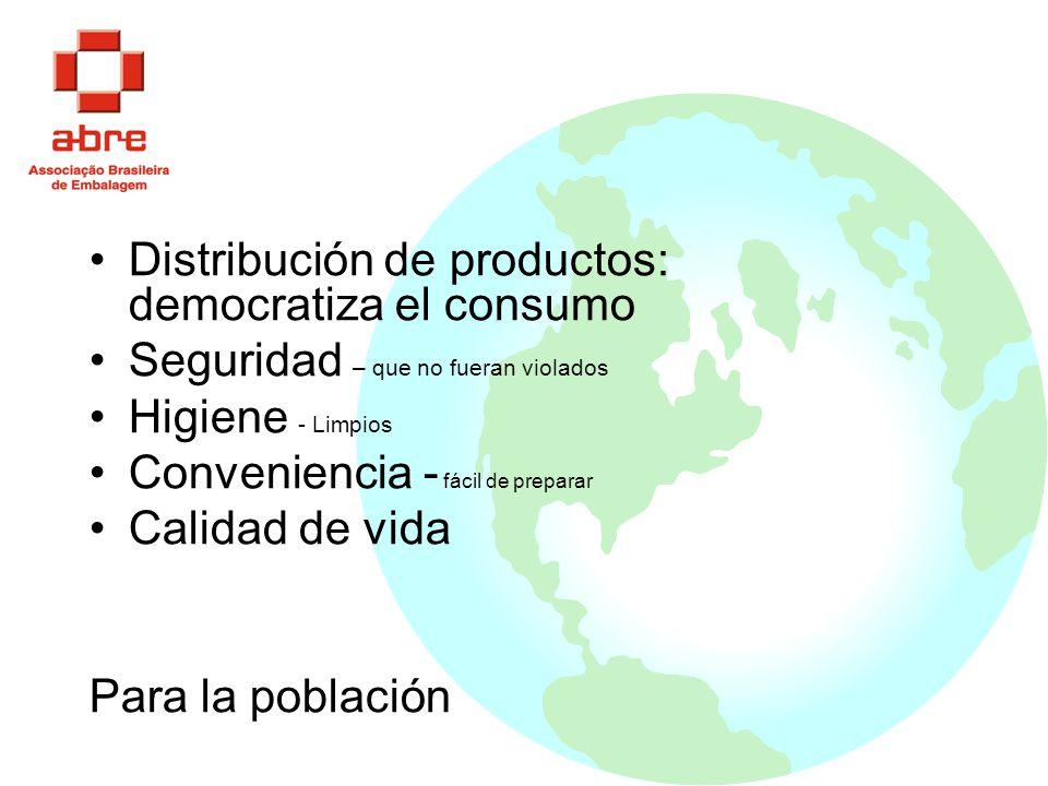 Distribución de productos: democratiza el consumo