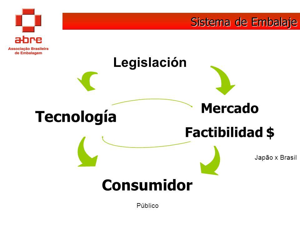 Tecnología Consumidor