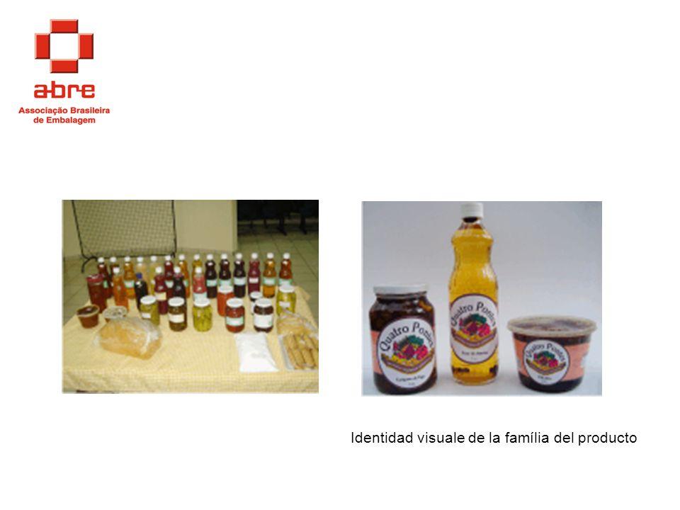 Identidad visuale de la família del producto