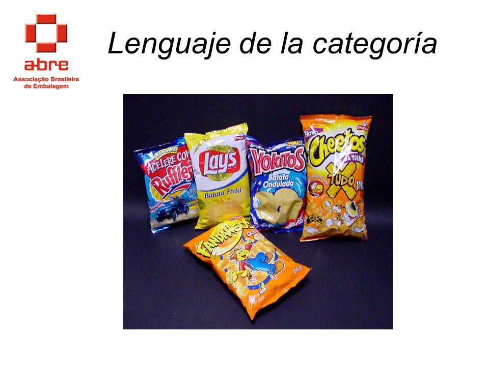 Lenguaje de la categoría