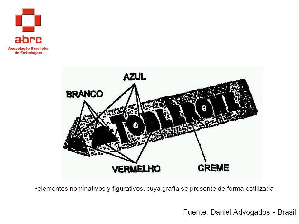 Fuente: Daniel Advogados - Brasil
