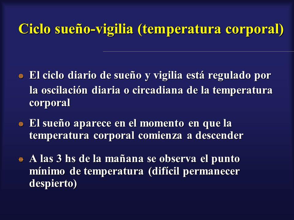 Ciclo sueño-vigilia (temperatura corporal)