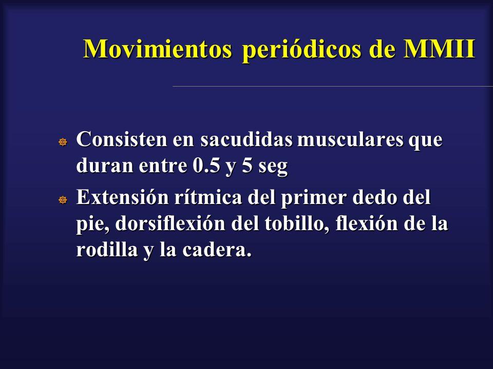 Movimientos periódicos de MMII