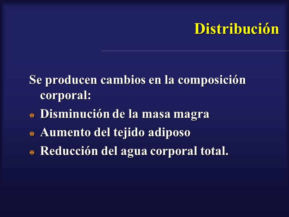 Distribución Se producen cambios en la composición corporal: